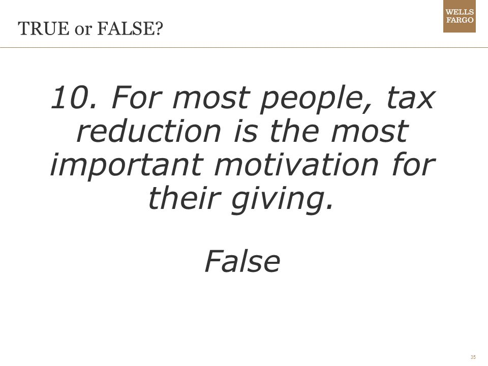 35 10. For most people, tax reduction is the most important motivation for their giving.