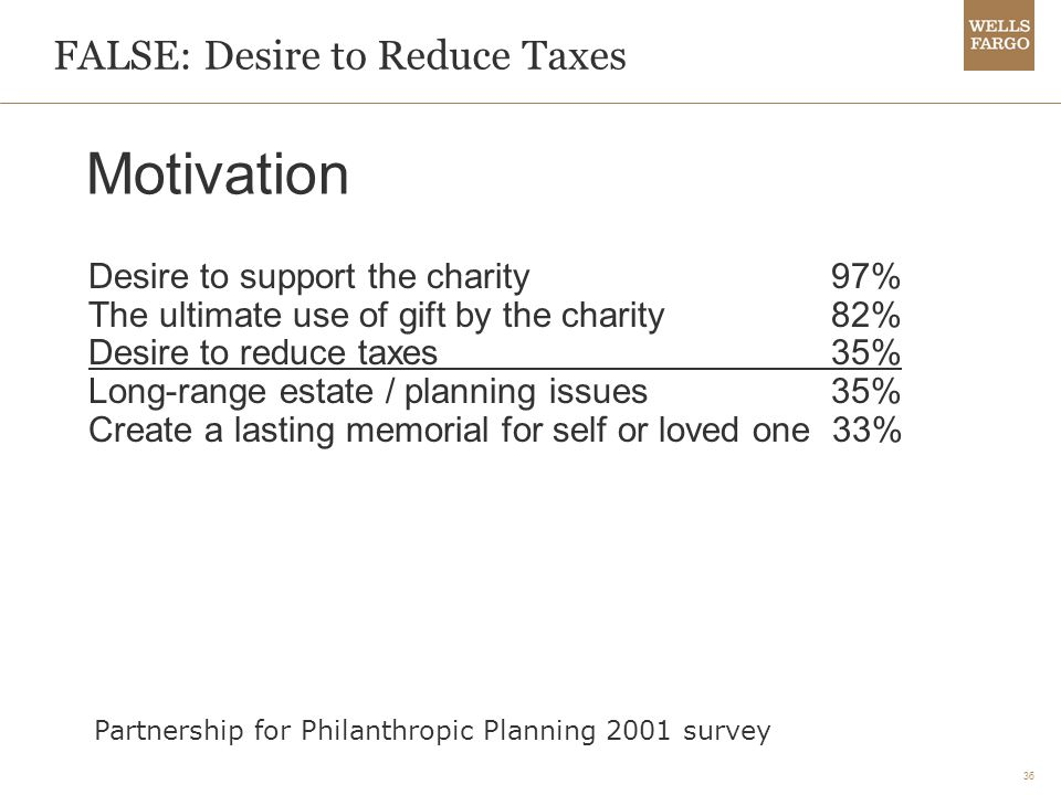36 Motivation Desire to support the charity 97% The ultimate use of gift by the charity 82% Desire to reduce taxes 35% Long-range estate / planning issues 35% Create a lasting memorial for self or loved one 33% FALSE: Desire to Reduce Taxes Partnership for Philanthropic Planning 2001 survey