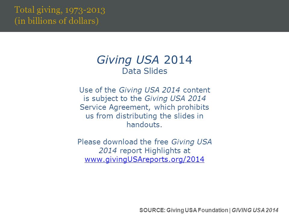 SOURCE: Giving USA Foundation | GIVING USA 2014 Total giving, 1973-2013 (in billions of dollars) Giving USA 2014 Data Slides Use of the Giving USA 2014 content is subject to the Giving USA 2014 Service Agreement, which prohibits us from distributing the slides in handouts.
