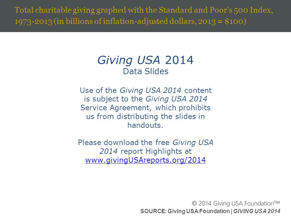 SOURCE: Giving USA Foundation | GIVING USA 2014 Total charitable giving graphed with the Standard and Poor s 500 Index, 1973-2013 (in billions of inflation-adjusted dollars, 2013 = $100) Giving USA 2014 Data Slides Use of the Giving USA 2014 content is subject to the Giving USA 2014 Service Agreement, which prohibits us from distributing the slides in handouts.