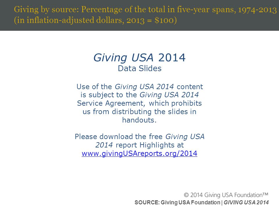 SOURCE: Giving USA Foundation | GIVING USA 2014 Giving by source: Percentage of the total in five-year spans, 1974-2013 (in inflation-adjusted dollars, 2013 = $100) Giving USA 2014 Data Slides Use of the Giving USA 2014 content is subject to the Giving USA 2014 Service Agreement, which prohibits us from distributing the slides in handouts.