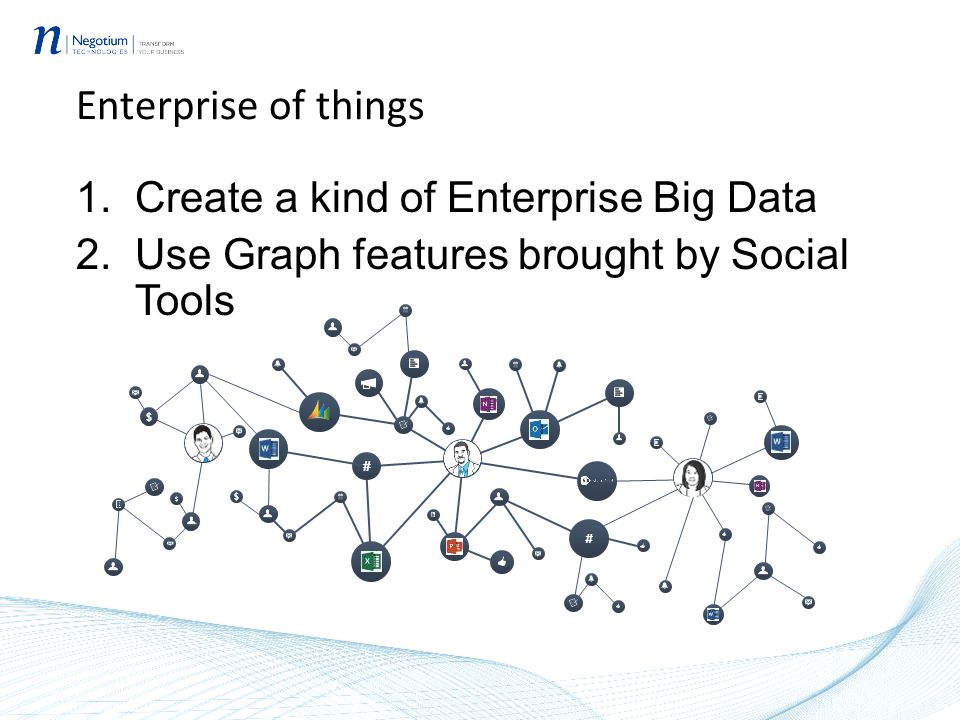 Enterprise of things 1.Create a kind of Enterprise Big Data 2.Use Graph features brought by Social Tools Communication $ $ # # $