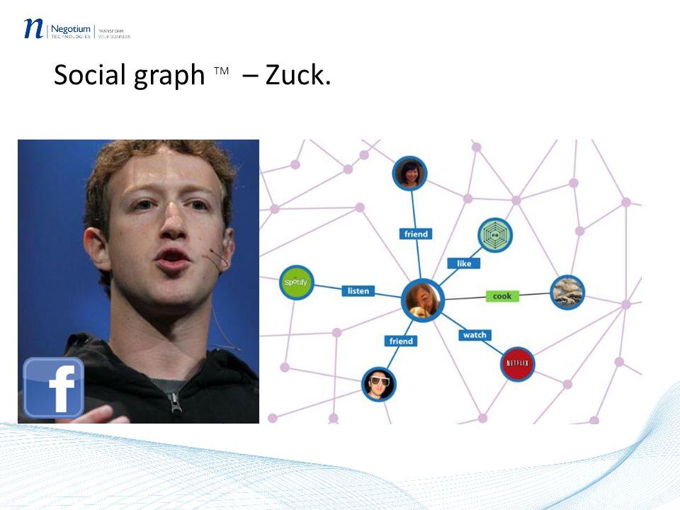 Social graph TM – Zuck.