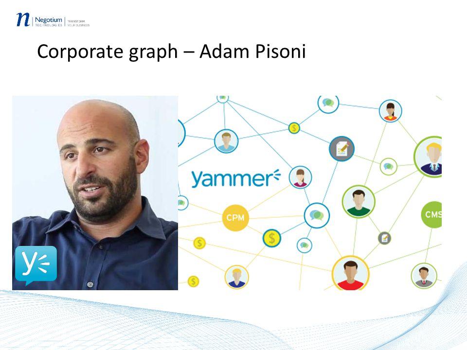 Corporate graph – Adam Pisoni