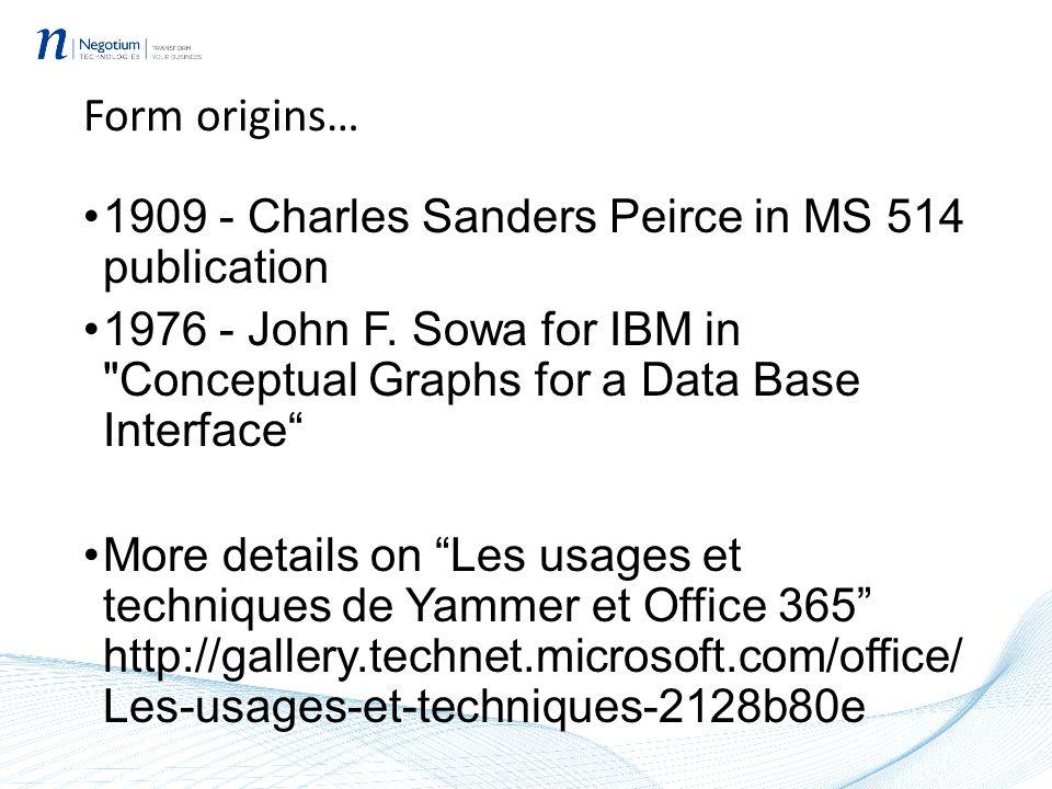 Form origins… 1909 - Charles Sanders Peirce in MS 514 publication 1976 - John F.