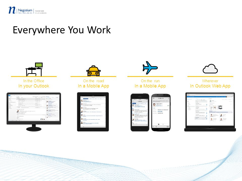 Everywhere You Work In the Office In your Outlook On the road In a Mobile App On the run In a Mobile App Wherever In Outlook Web App