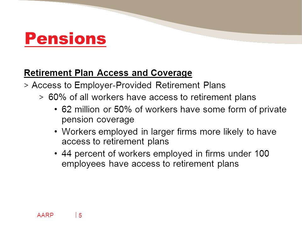 AARP 5 Pensions Retirement Plan Access and Coverage > Access to Employer-Provided Retirement Plans > 60% of all workers have access to retirement plans 62 million or 50% of workers have some form of private pension coverage Workers employed in larger firms more likely to have access to retirement plans 44 percent of workers employed in firms under 100 employees have access to retirement plans