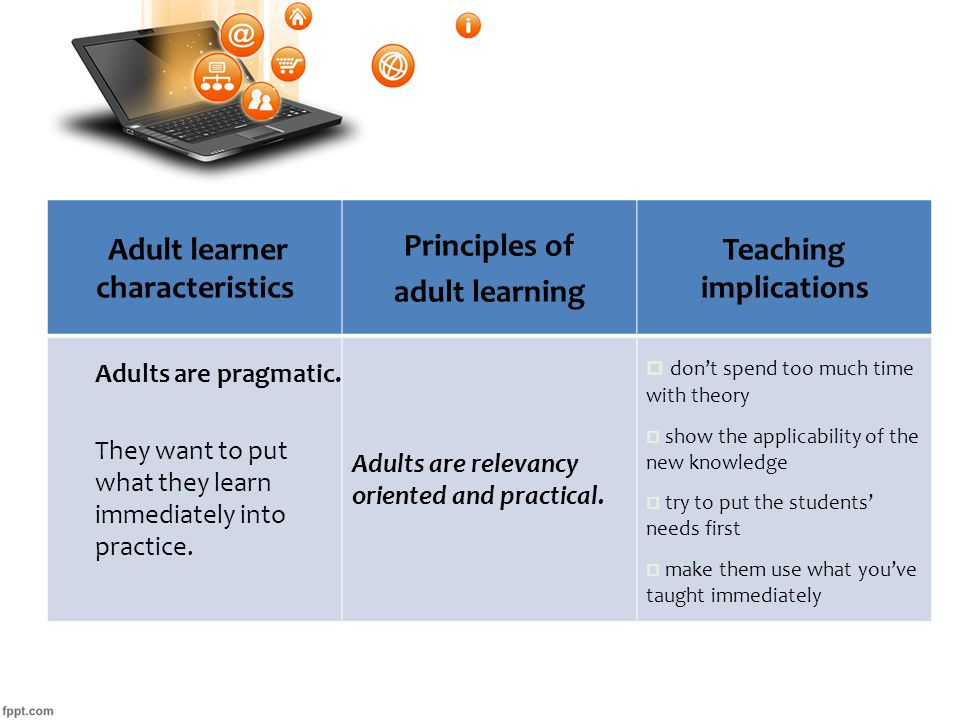Adult learner characteristics Principles of adult learning Teaching implications Adults are pragmatic.