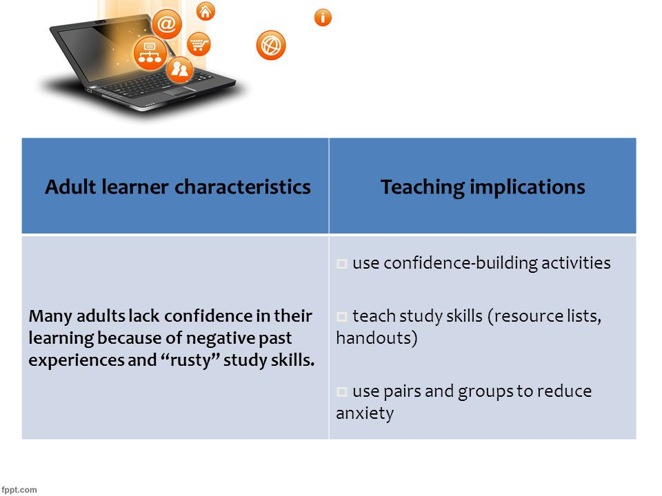 Adult learner characteristicsTeaching implications Many adults lack confidence in their learning because of negative past experiences and rusty study skills.