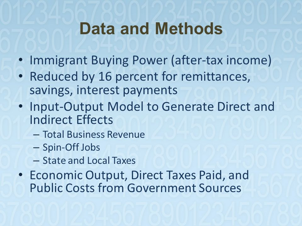 Data and Methods Immigrant Buying Power (after-tax income) Reduced by 16 percent for remittances, savings, interest payments Input-Output Model to Generate Direct and Indirect Effects – Total Business Revenue – Spin-Off Jobs – State and Local Taxes Economic Output, Direct Taxes Paid, and Public Costs from Government Sources