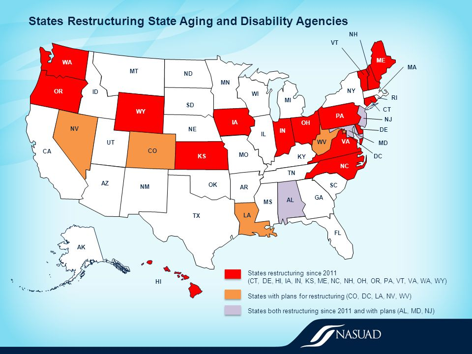 States Restructuring State Aging and Disability Agencies AK HI OR NV UT AZ SD NE KS AR LA WI IN KY TN GA SC VA ME MS AL WV CA ID MT WY NM TX ND OK MN IA MI IL MO OH FL PA NY CO NC WA VT NH MA MD DE NJ DC RI States restructuring since 2011 (CT, DE, HI, IA, IN, KS, ME, NC, NH, OH, OR, PA, VT, VA, WA, WY) States with plans for restructuring (CO, DC, LA, NV, WV) States both restructuring since 2011 and with plans (AL, MD, NJ) CT