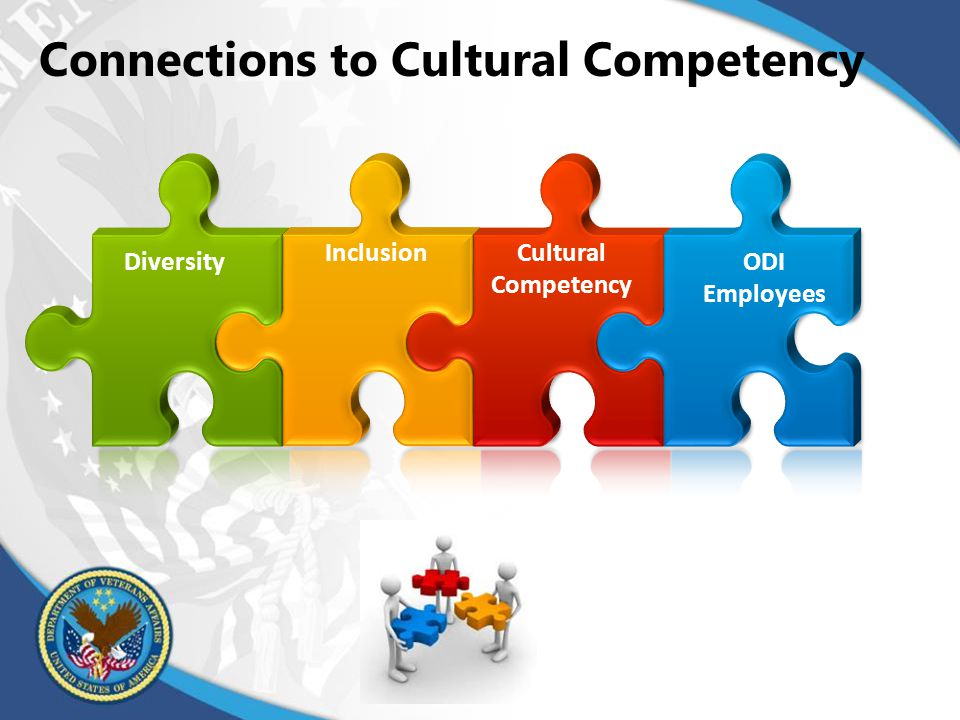  External/Internal Influences, Incivility  Psychological Safety, Unconscious Bias  Diversity, Inclusion, Culture, Cultural Competency  LGBT, Milit
