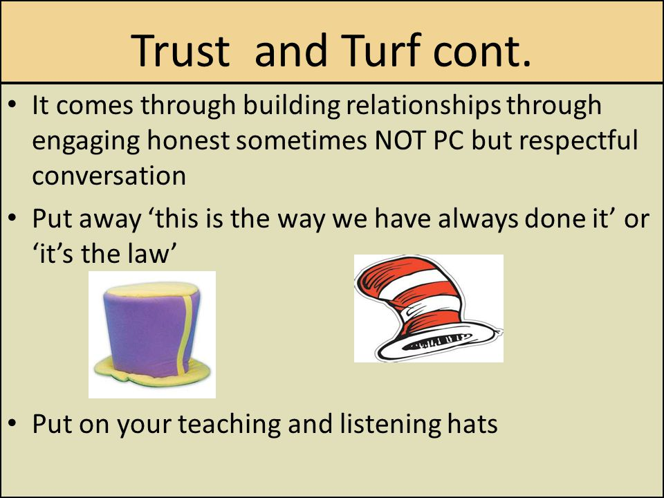 Trust Damage Trust Not open and inclusive Not adding value in term of meeting participation Carless handling of confidential/group discussion Not keeping commitments to communicate message or have a discussion with a non member Not open and inclusive Not adding value in term of meeting participation Carless handling of confidential/group discussion Not keeping commitments to communicate message or have a discussion with a non member Destroy Trust Not delivering commitment to the group Misleading members about their abilities or intent on group Poaching ideas Always being the 'devils advocate' Deliberately using confidential group information Repeatly damaging relationship within the group Not delivering commitment to the group Misleading members about their abilities or intent on group Poaching ideas Always being the 'devils advocate' Deliberately using confidential group information Repeatly damaging relationship within the group