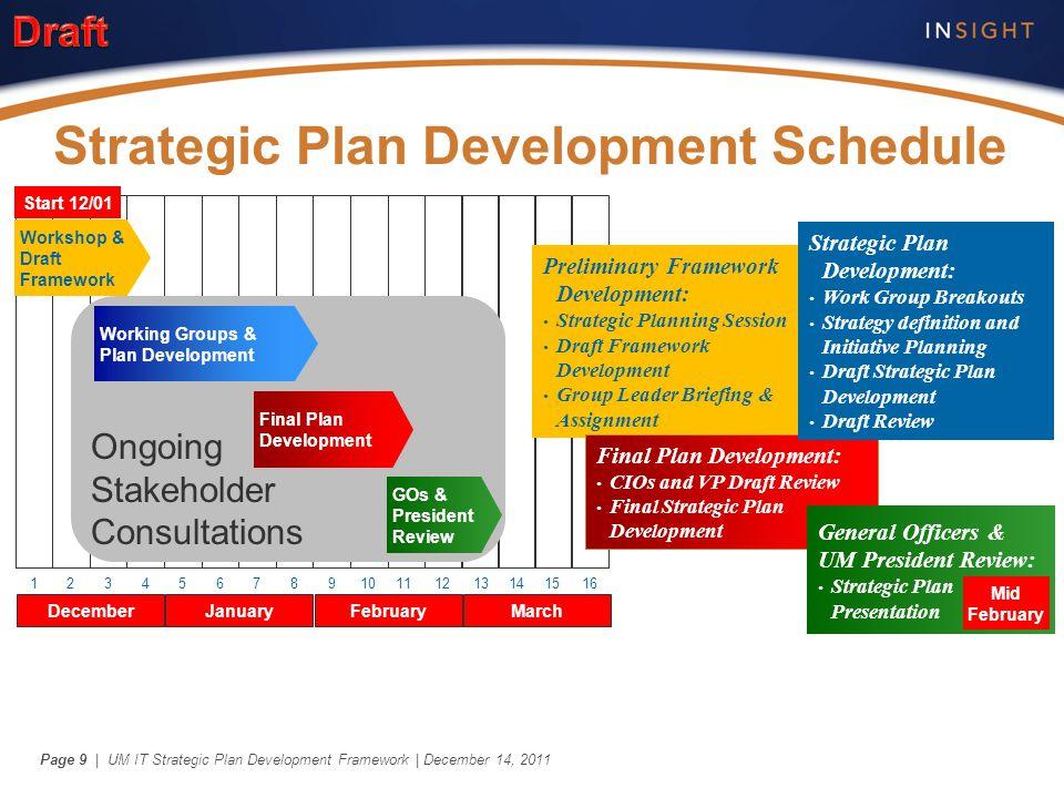 | UM IT Strategic Plan Development Framework | December 14, 2011Page 9 Strategic Plan Development Schedule 11 12 DecemberJanuaryFebruary 12345678910 S