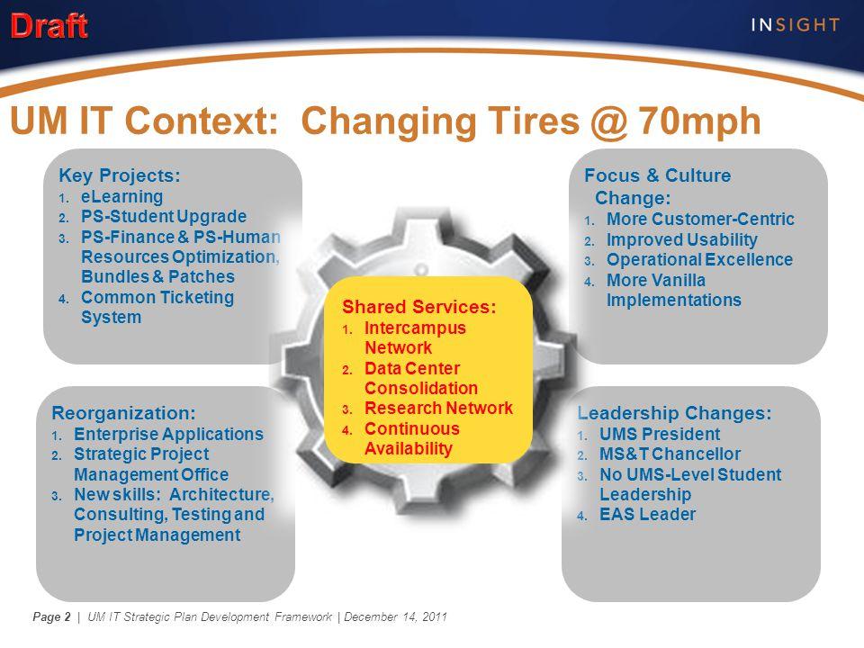 | UM IT Strategic Plan Development Framework | December 14, 2011Page 2 Focus & Culture Change: 1. More Customer-Centric 2. Improved Usability 3. Opera