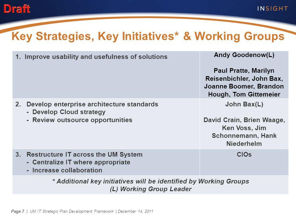 | UM IT Strategic Plan Development Framework | December 14, 2011Page 7 Key Strategies, Key Initiatives* & Working Groups 1. Improve usability and usef