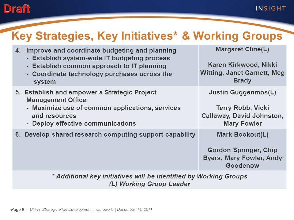 | UM IT Strategic Plan Development Framework | December 14, 2011Page 8 Key Strategies, Key Initiatives* & Working Groups 4.Improve and coordinate budg