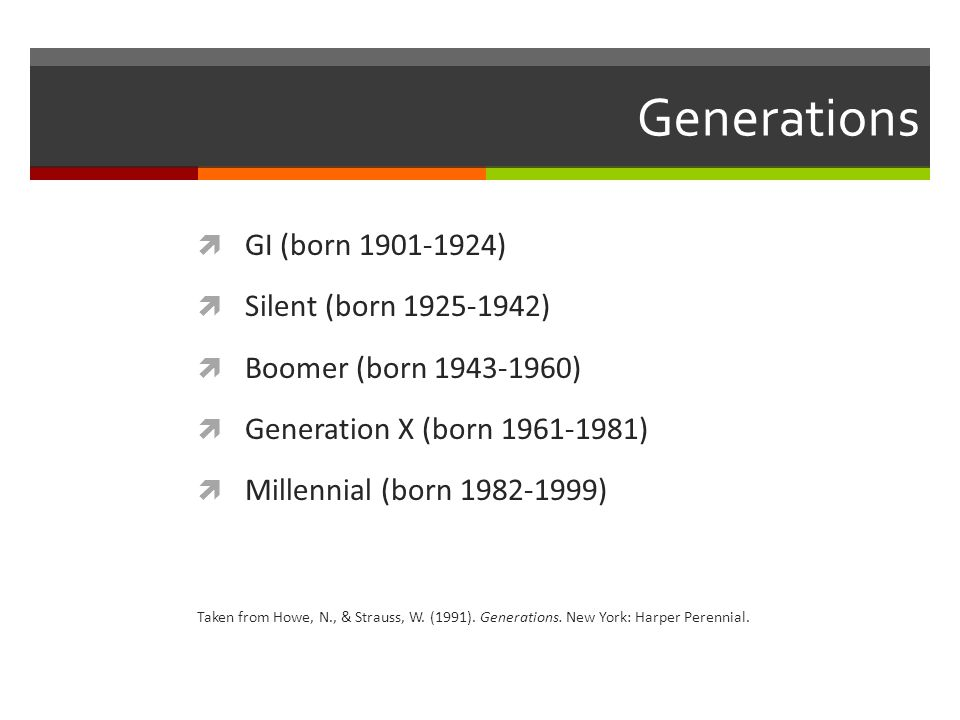 Who is Generation X.