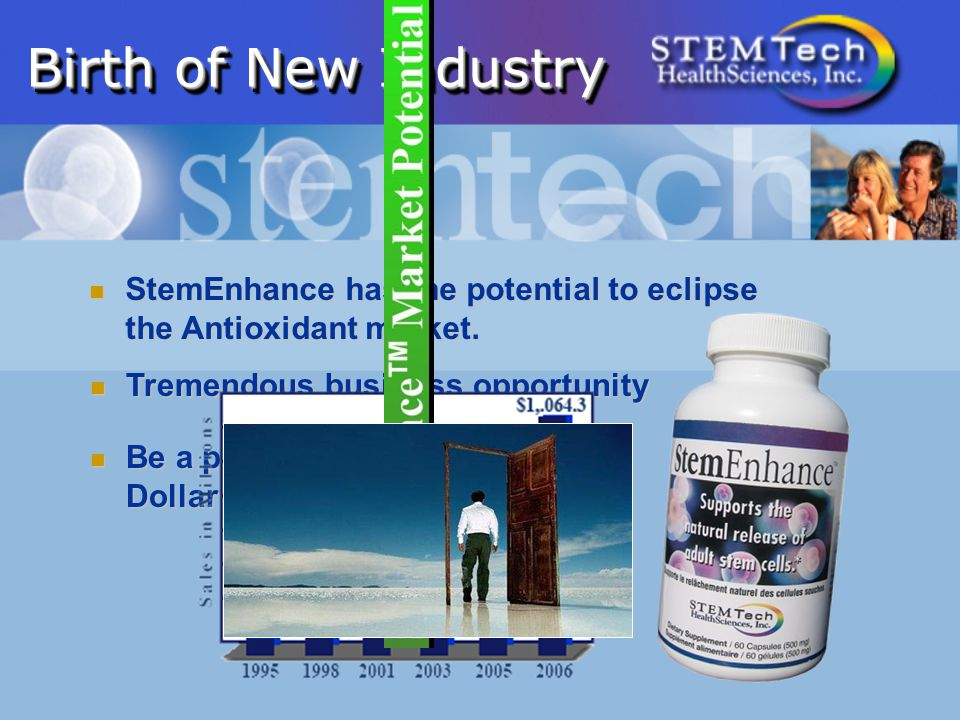 Birth of New Industry StemEnhance has the potential to eclipse the Antioxidant market.