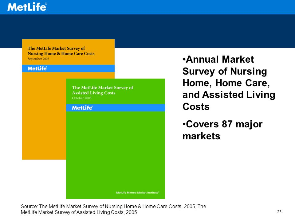 2009 Metlife Mature Market Institute Survey