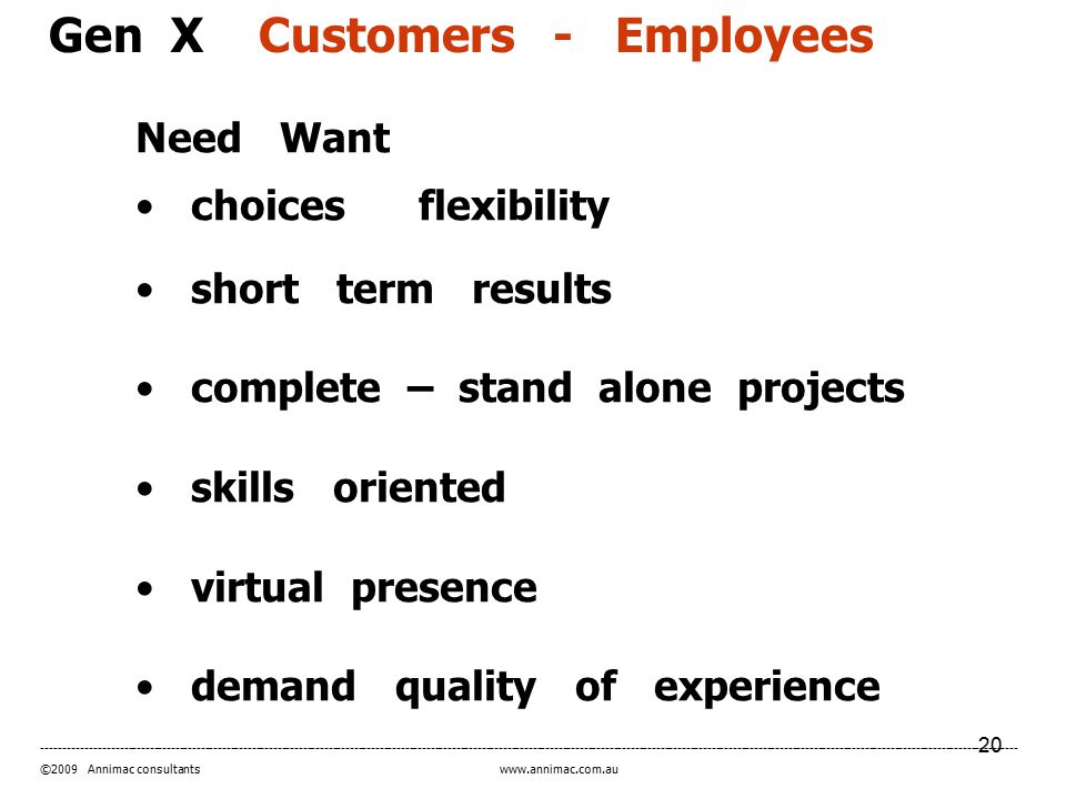 20 ------------------------------------------------------------------------------------------------------------------------------------------------------------------------------------------------------------------------------------- ©2009 Annimac consultants www.annimac.com.au Need Want choices flexibility short term results complete – stand alone projects skills oriented virtual presence demand quality of experience Gen X Customers - Employees