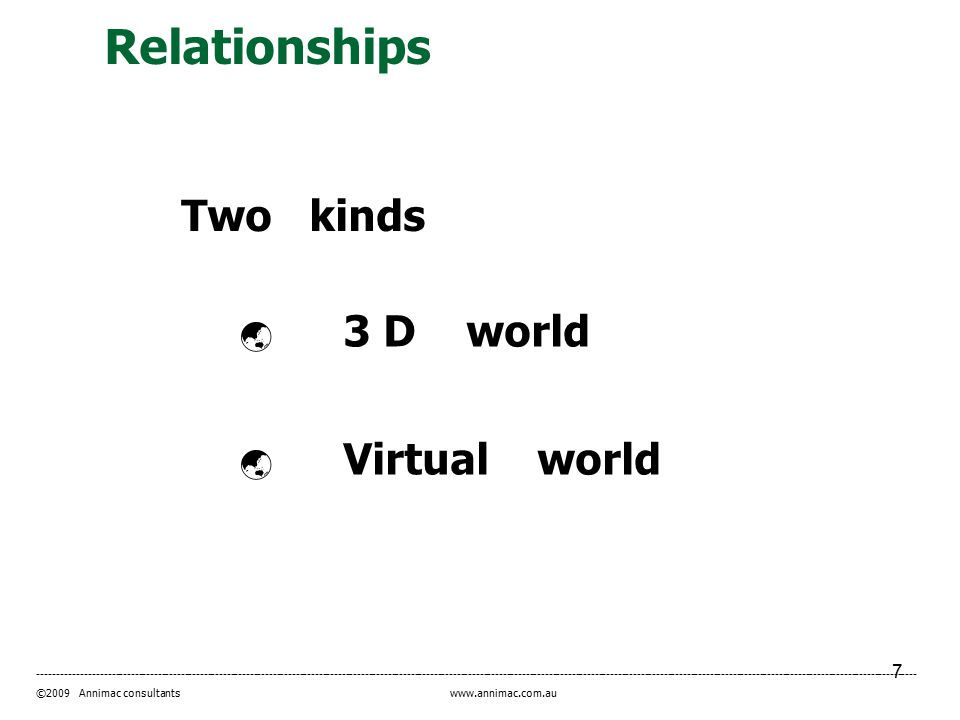 7 ------------------------------------------------------------------------------------------------------------------------------------------------------------------------------------------------------------------------------------- ©2009 Annimac consultants www.annimac.com.au Relationships Two kinds  3 D world  Virtual world