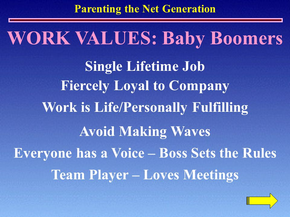 Parenting the Net Generation WORK VALUES: Baby Boomers Single Lifetime Job Fiercely Loyal to Company Work is Life/Personally Fulfilling Avoid Making W