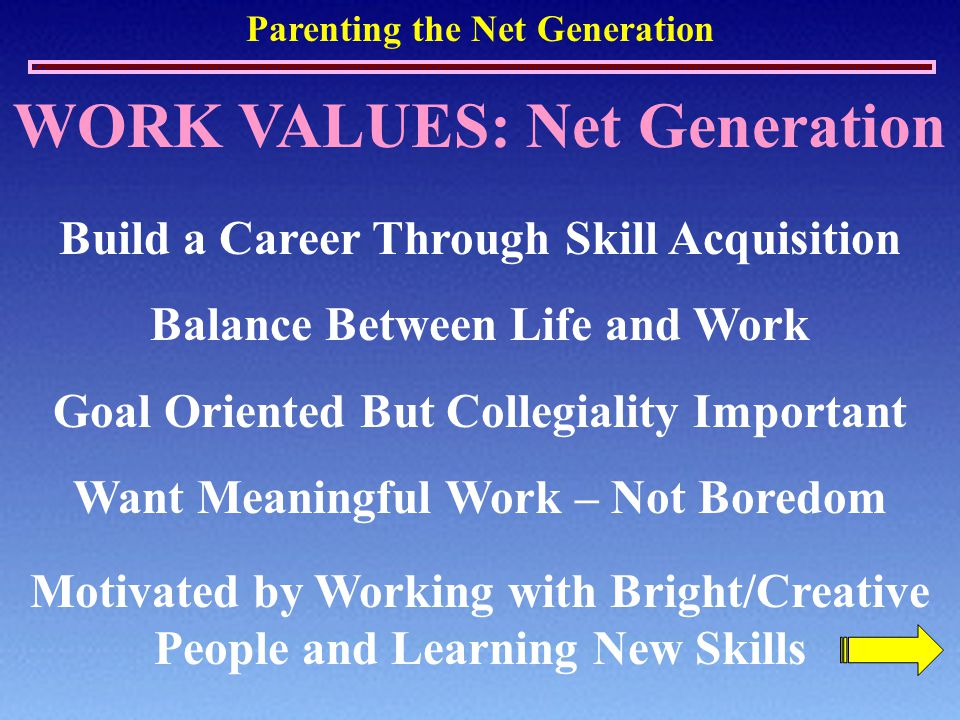 Parenting the Net Generation WORK VALUES: Net Generation Build a Career Through Skill Acquisition Balance Between Life and Work Goal Oriented But Collegiality Important Want Meaningful Work – Not Boredom Motivated by Working with Bright/Creative People and Learning New Skills