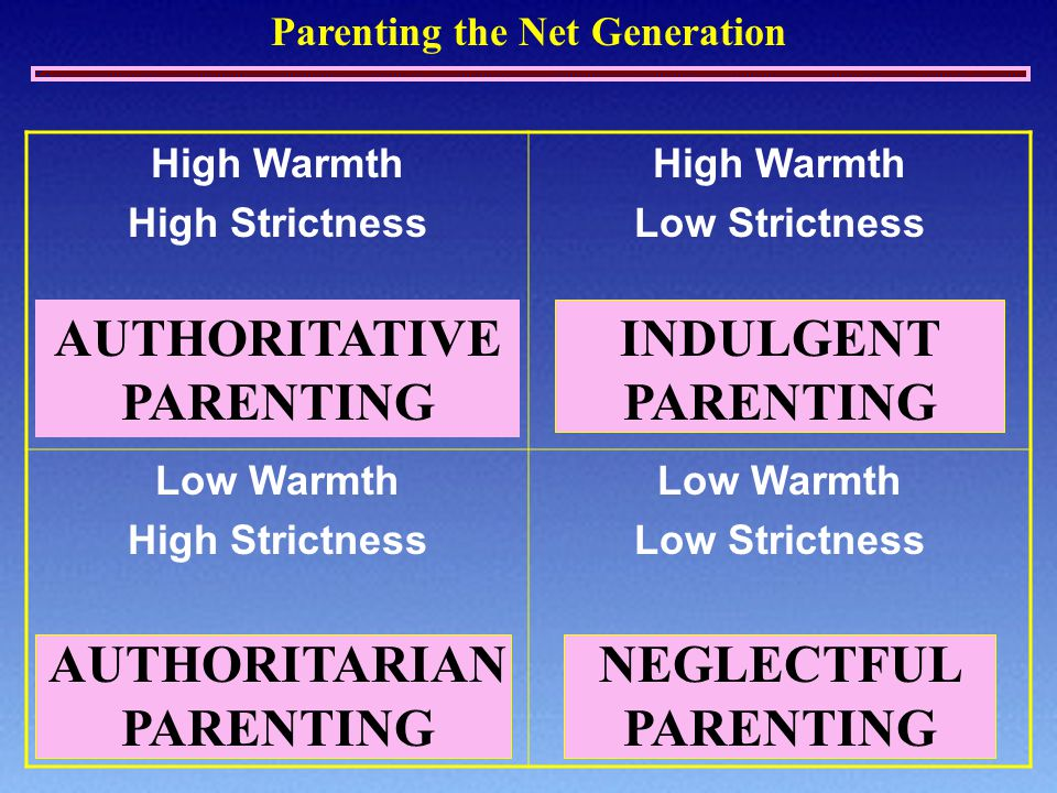 Parenting the Net Generation High Warmth High Strictness High Warmth Low Strictness Low Warmth High Strictness Low Warmth Low Strictness AUTHORITATIVE
