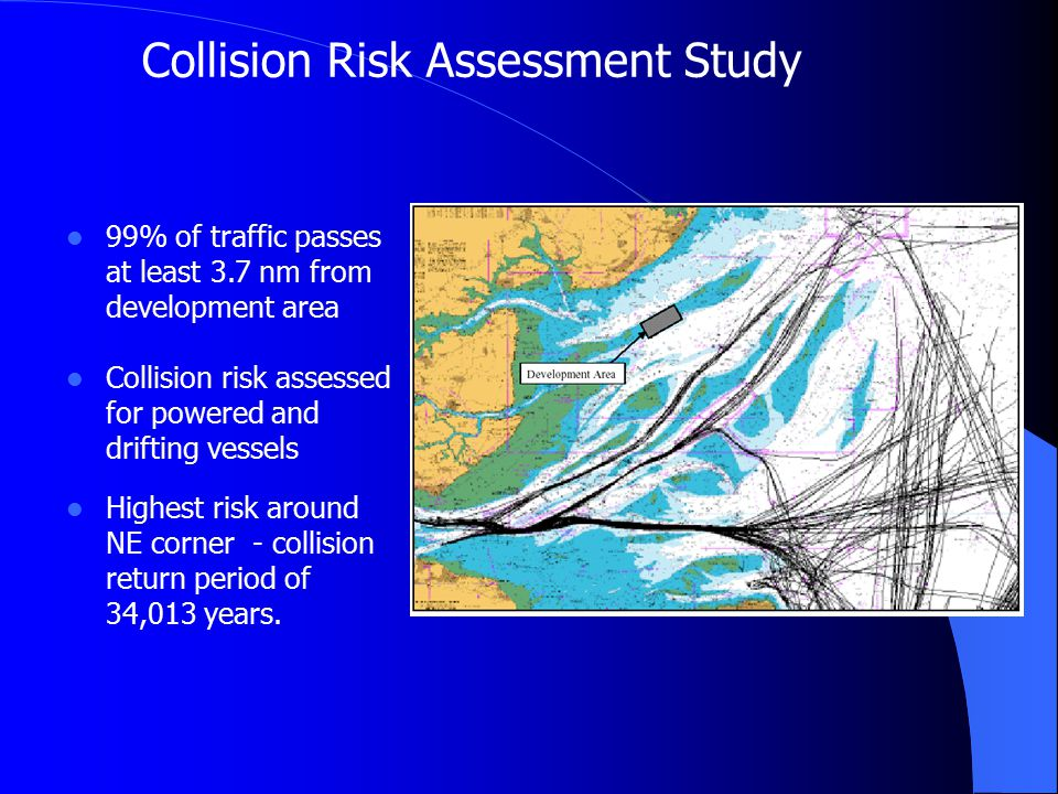 Collision Risk Assessment Study 99% of traffic passes at least 3.7 nm from development area Collision risk assessed for powered and drifting vessels Highest risk around NE corner - collision return period of 34,013 years.