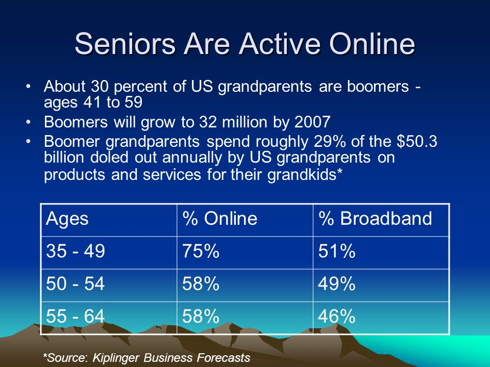 Seniors Are Active Online About 30 percent of US grandparents are boomers - ages 41 to 59 Boomers will grow to 32 million by 2007 Boomer grandparents