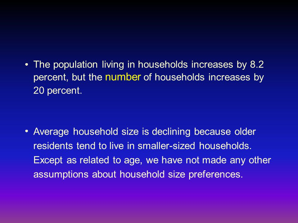 Average household size is declining because older residents tend to live in smaller-sized households.