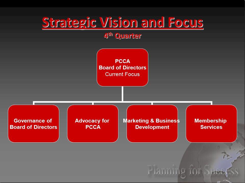 Strategic Vision and Focus 4 th Quarter