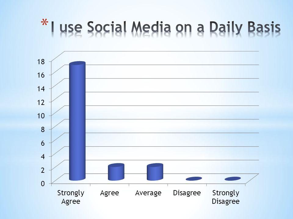 Survey Link Survey Data Link