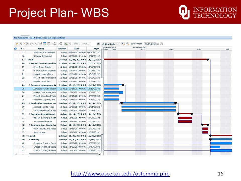 Project Plan- WBS http://www.oscer.ou.edu/ostemmp.phphttp://www.oscer.ou.edu/ostemmp.php 15