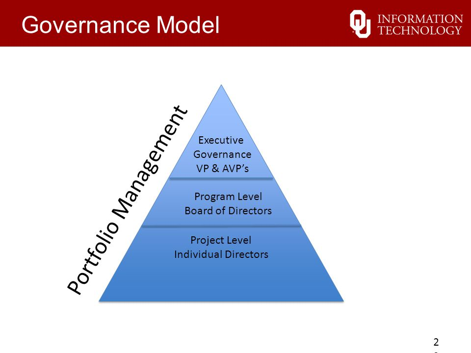 Governance Model Project Level Individual Directors Project Level Individual Directors Program Level Board of Directors Executive Governance VP & AVP's Portfolio Management 22