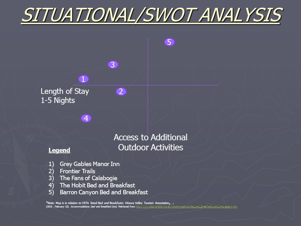 SITUATIONAL/SWOT ANALYSIS Access to Additional Outdoor Activities Length of Stay 1-5 Nights 1 2 3 4 5 *Note: Map is in relation to OVTA listed Bed and Breakfasts: Ottawa Valley Tourism Association,.