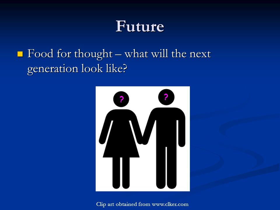 Future Food for thought – what will the next generation look like.