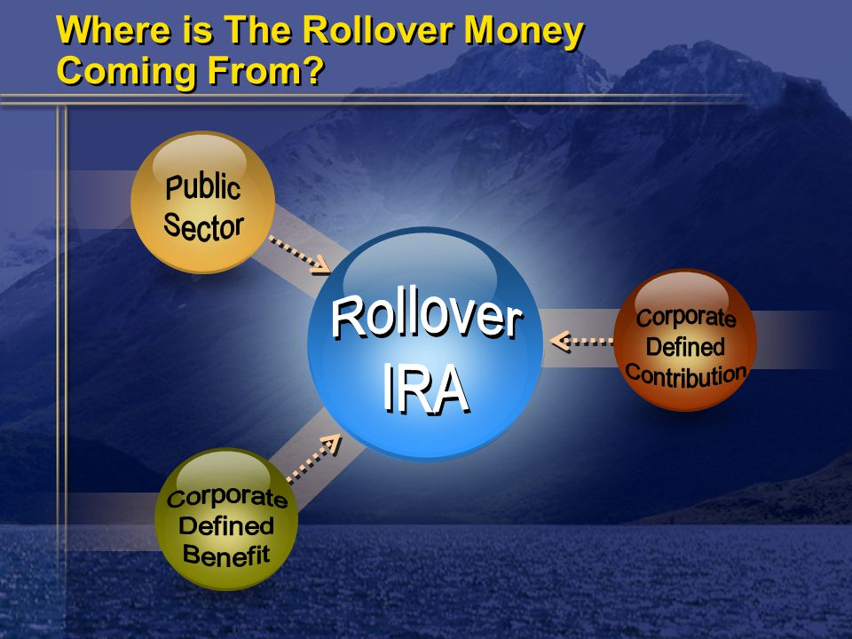 Where is The Rollover Money Coming From