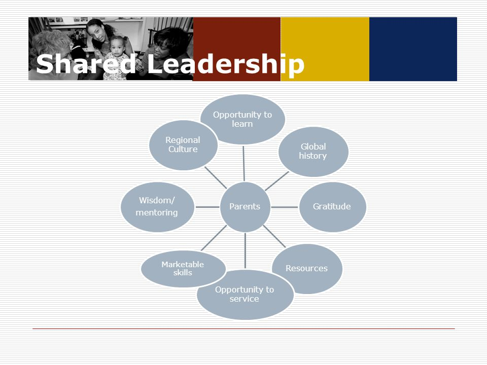 Shared Leadership Parents Opportunity to learn Global history GratitudeResources Opportunity to service Marketable skills Wisdom/ mentoring Regional C