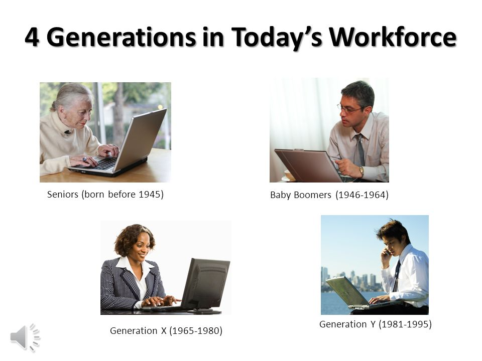 4 Generations in Today's Workforce Seniors (born before 1945) Baby Boomers (1946-1964) Generation X (1965-1980) Generation Y (1981-1995)