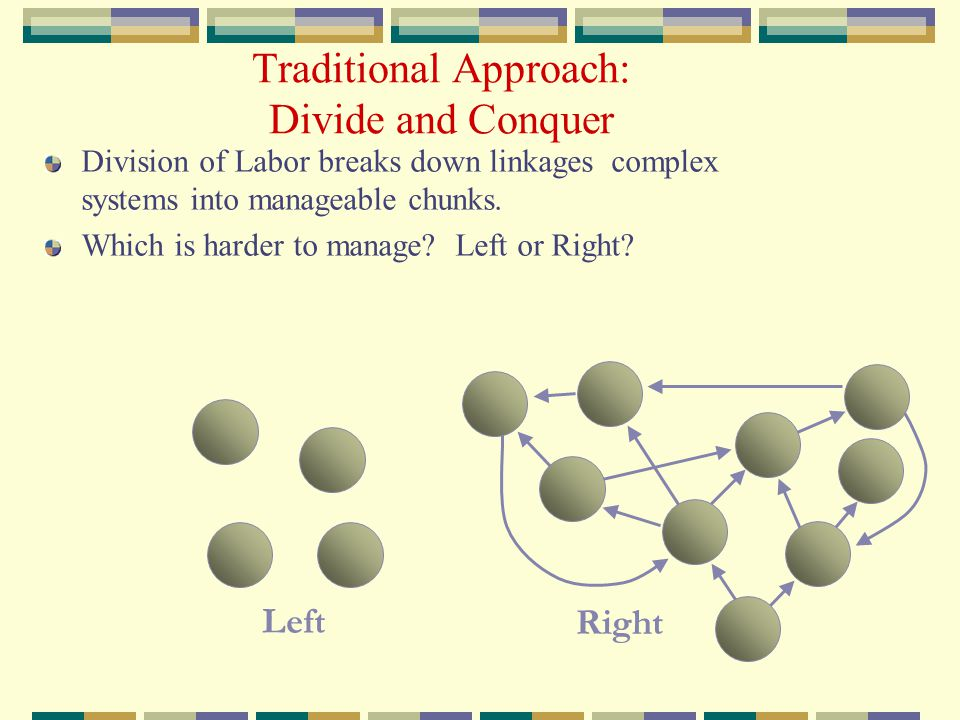 Traditional Approach: Divide and Conquer Division of Labor breaks down linkages complex systems into manageable chunks.