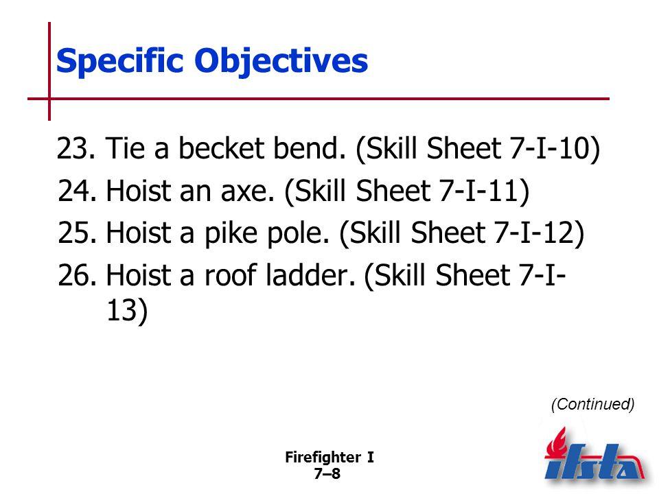 Firefighter I 7–59 Hoisting Safety Hoisting –Axe –Pike pole –Ladder –Hoselines –Portable fans –Power saw