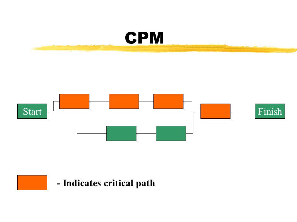 CPM StartFinish - Indicates critical path