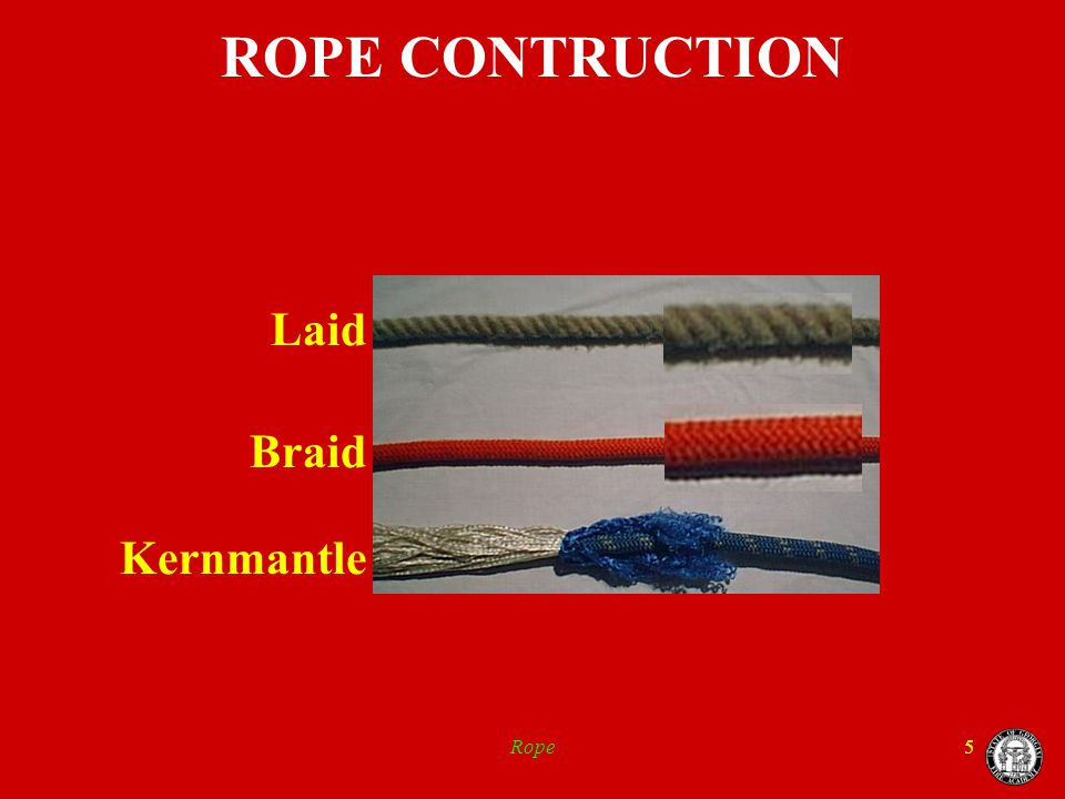 Rope5 ROPE CONTRUCTION Laid Braid Kernmantle