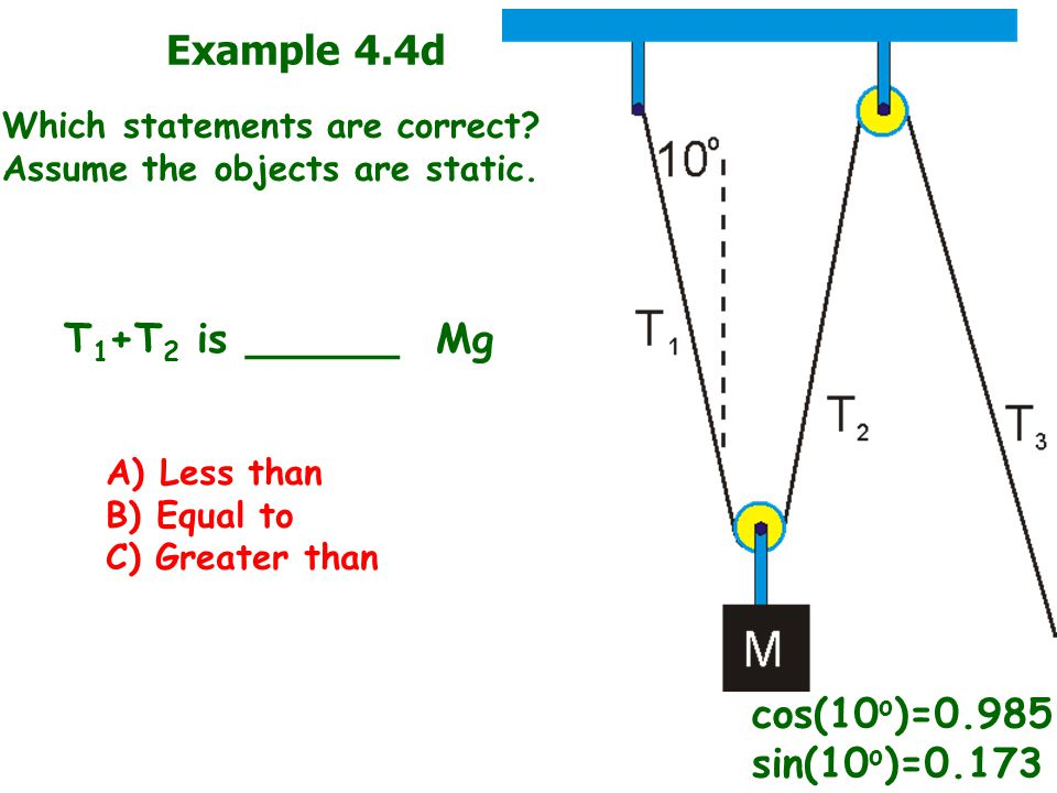 Example 4.4d Which statements are correct? Assume the objects are static. T 1 +T 2 is ______ Mg cos(10 o )=0.985 sin(10 o )=0.173 A) Less than B) Equa