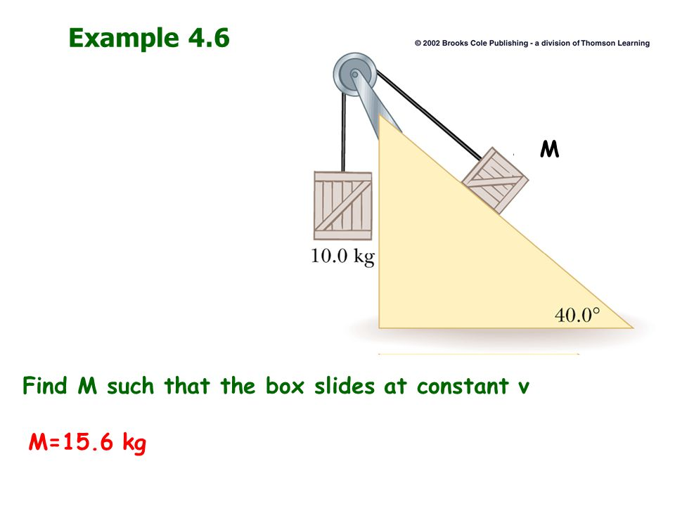 Example 4.6 Find M such that the box slides at constant v M=15.6 kg M