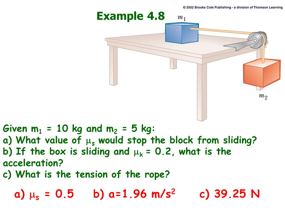 Example 4.8 Given m 1 = 10 kg and m 2 = 5 kg: a) What value of  s would stop the block from sliding? b) If the box is sliding and  k = 0.2, what is