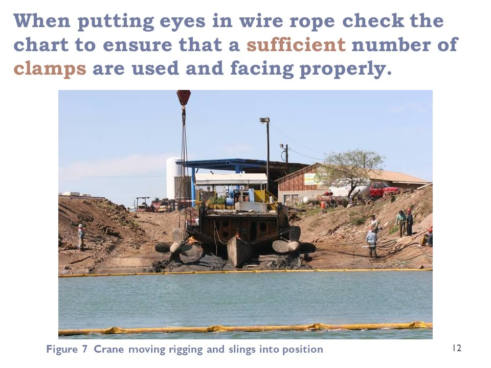 When putting eyes in wire rope check the chart to ensure that a sufficient number of clamps are used and facing properly. 12 Figure 7 Crane moving rig