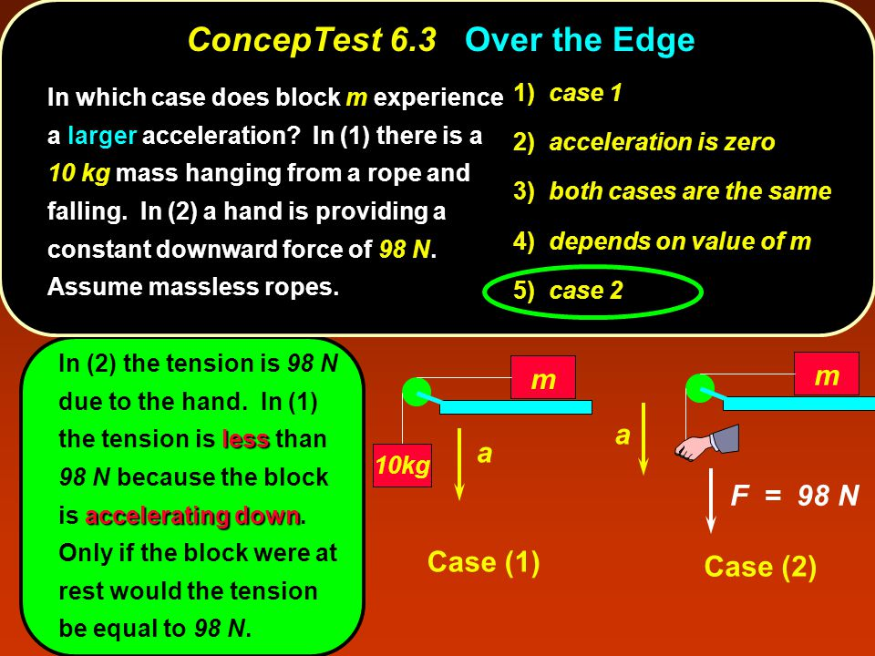 less accelerating down In (2) the tension is 98 N due to the hand. In (1) the tension is less than 98 N because the block is accelerating down. Only i